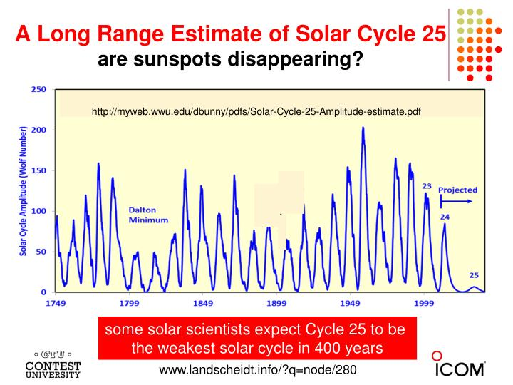 A Long Range Estimate of Solar Cycle 25