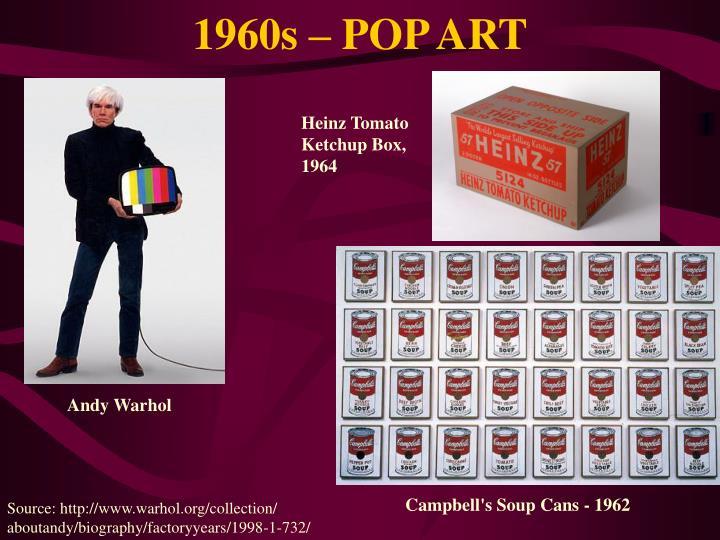 Heinz Tomato Ketchup Box, 1964