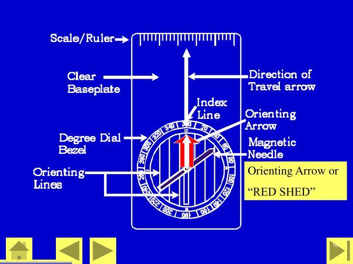 Orienting Arrow or
