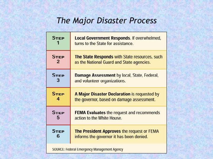 The Major Disaster Process