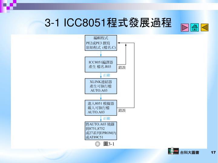 3-1 ICC8051