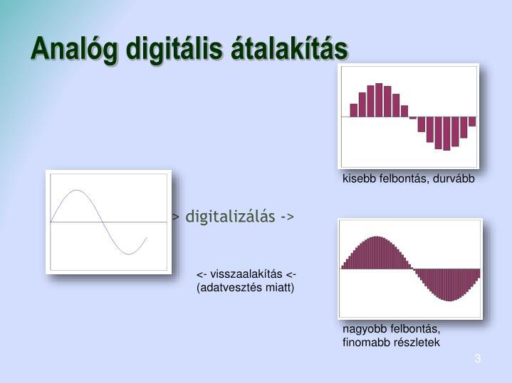 -> digitalizálás ->