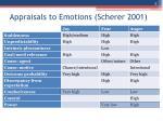 appraisals to emotions scherer 2001