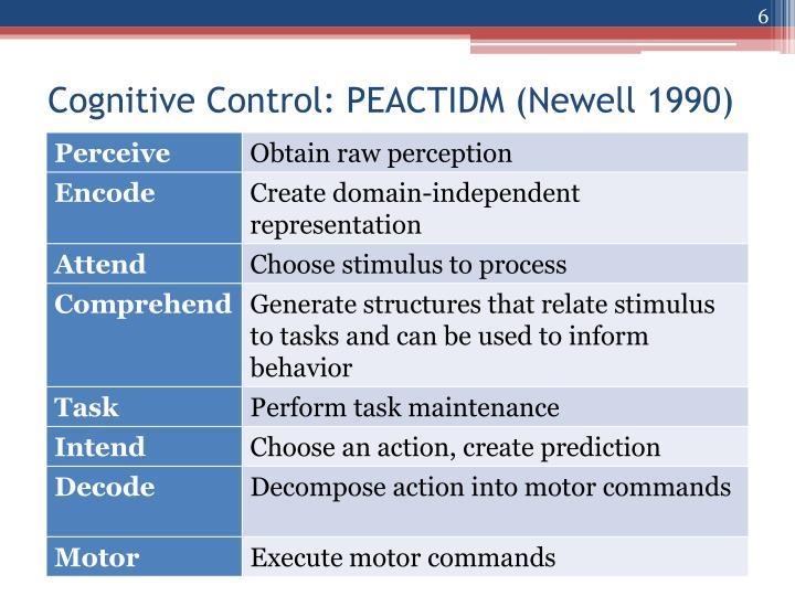 Cognitive Control: PEACTIDM (Newell 1990)