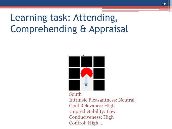 Learning task: Attending, Comprehending & Appraisal