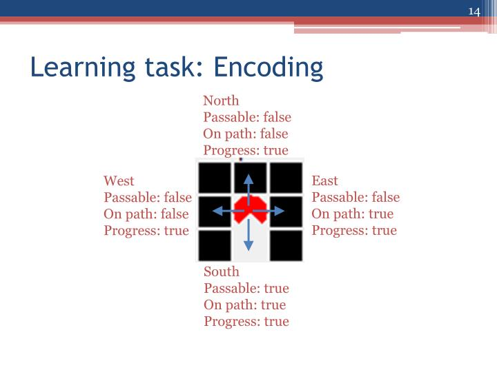 Learning task: Encoding