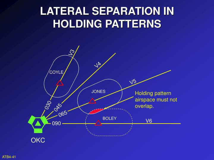 LATERAL SEPARATION IN HOLDING PATTERNS