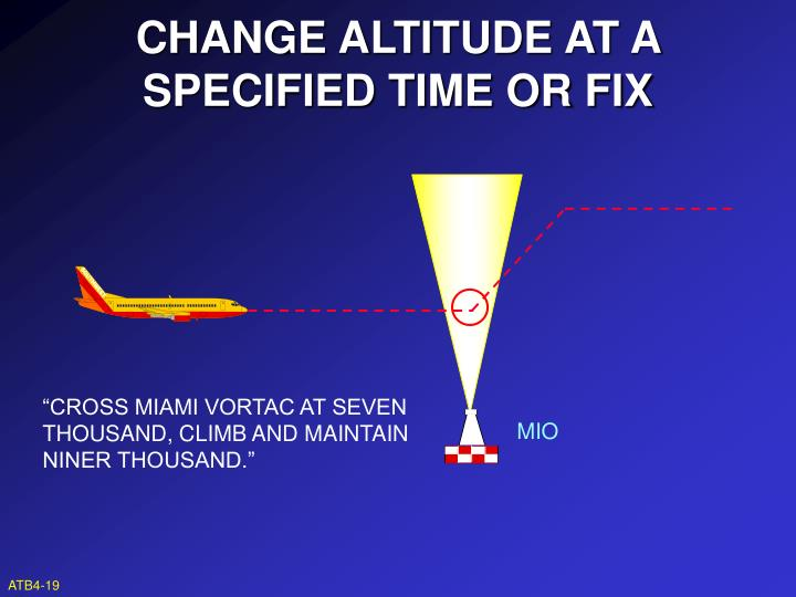 CHANGE ALTITUDE AT A SPECIFIED TIME OR FIX