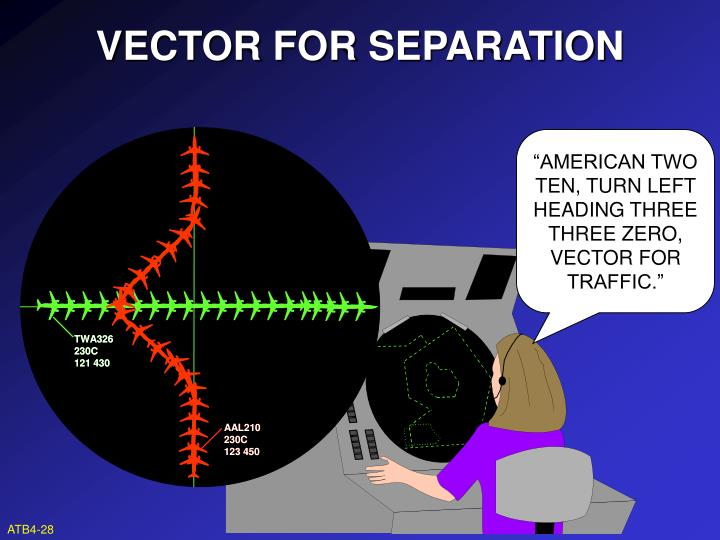 VECTOR FOR SEPARATION