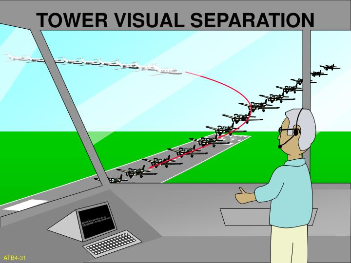 TOWER VISUAL SEPARATION