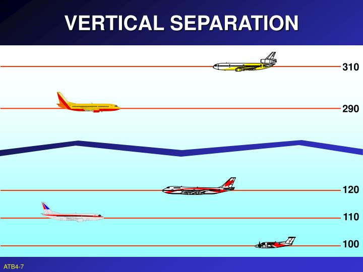 VERTICAL SEPARATION