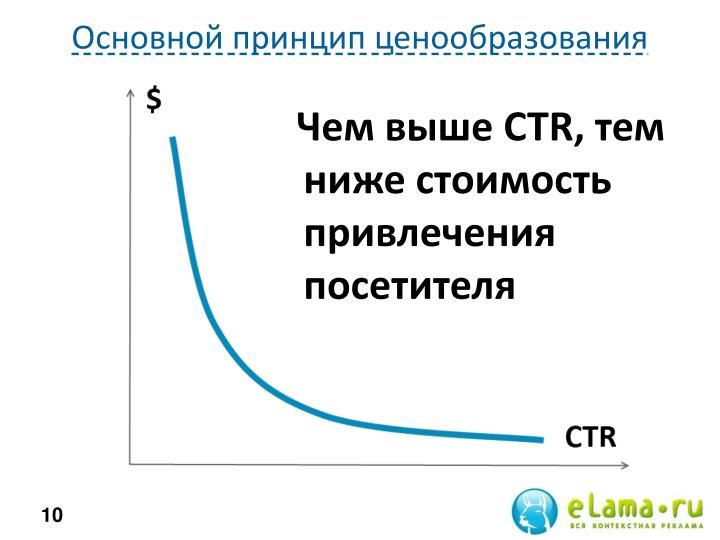 Основной принцип ценообразования