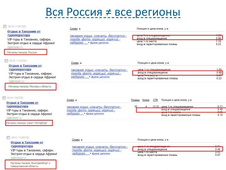 Вся Россия ≠ все регионы