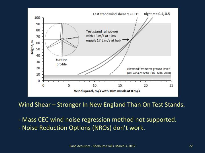 Wind Shear – Stronger In New England Than On Test Stands.
