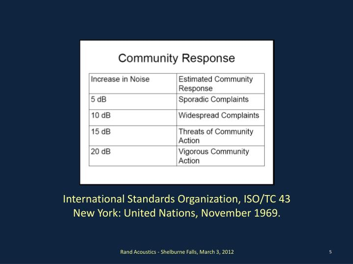 International Standards Organization, ISO/TC 43