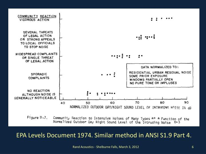 EPA Levels Document 1974. Similar method in ANSI S1.9 Part 4.