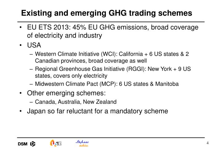Existing and emerging GHG trading schemes