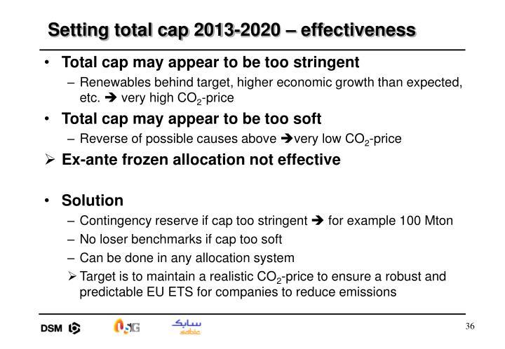Setting total cap 2013-2020 – effectiveness
