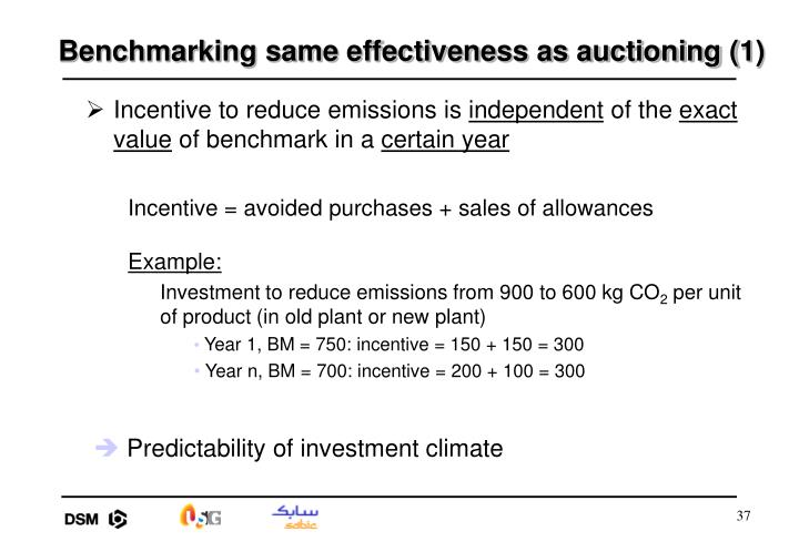 Benchmarking same effectiveness as auctioning (1)