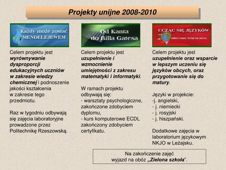 Projekty unijne 2008-2010