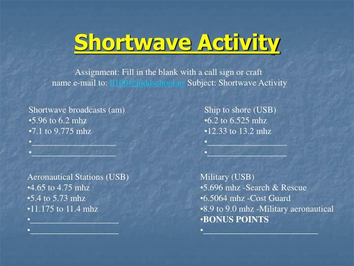 Shortwave Activity