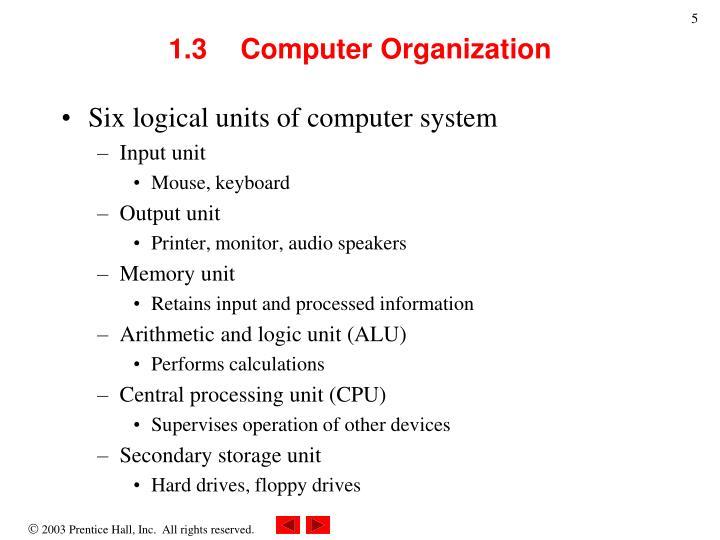 1.3  Computer Organization