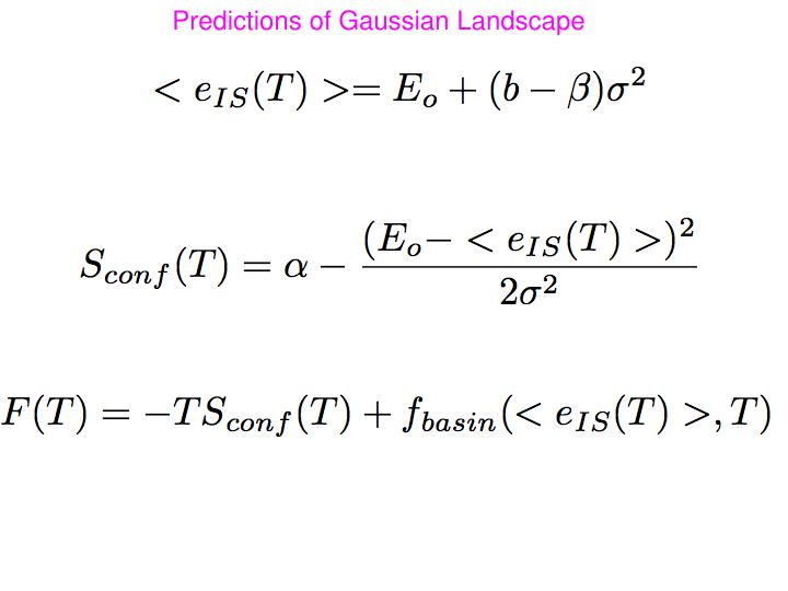 Predictions of Gaussian Landscape