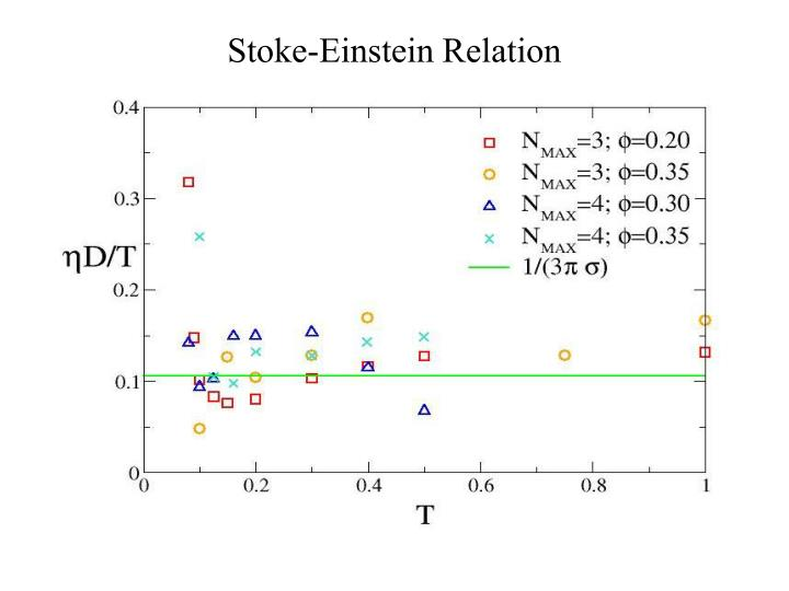 Stoke-Einstein Relation