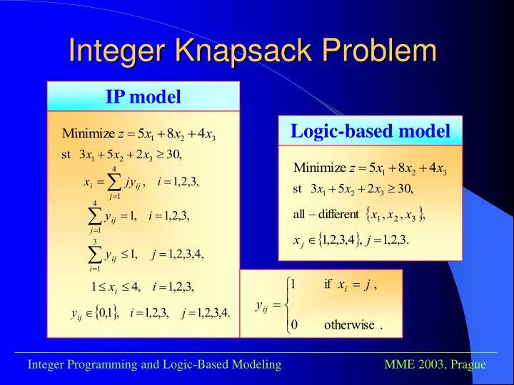 IP model