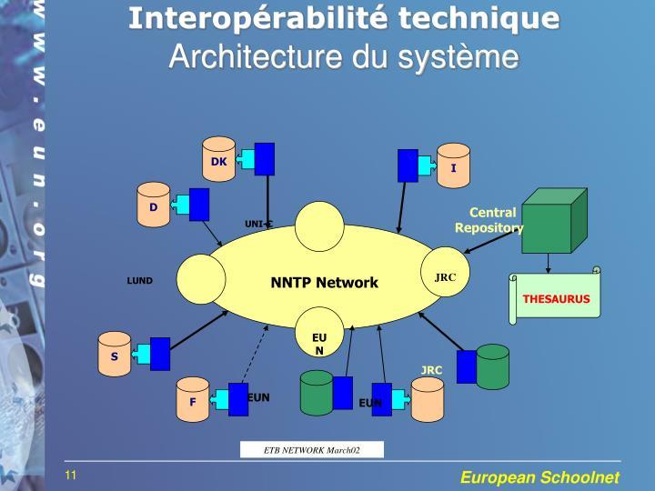 Interopérabilité technique