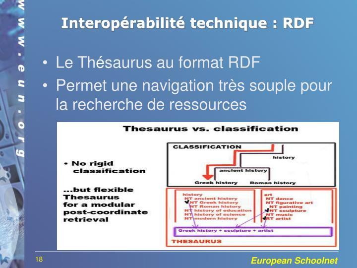 Interopérabilité technique : RDF