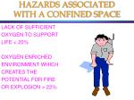 hazards associated with a confined space