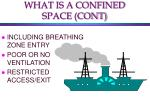 what is a confined space cont