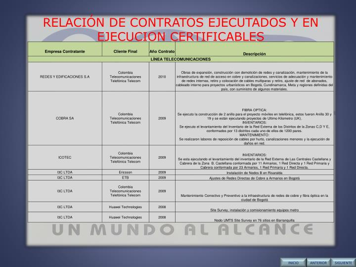 RELACIÓN DE CONTRATOS EJECUTADOS Y EN EJECUCION CERTIFICABLES