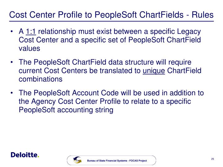 Cost Center Profile to PeopleSoft ChartFields - Rules
