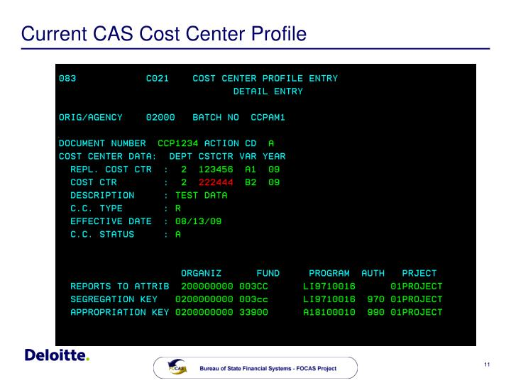 Current CAS Cost Center Profile