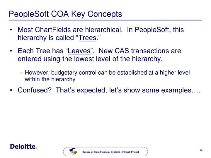 PeopleSoft COA Key Concepts