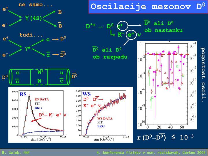 Oscilacije mezonov D