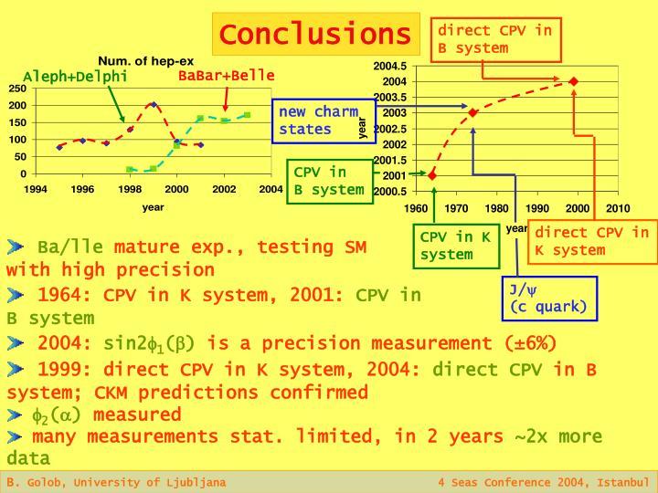 direct CPV in