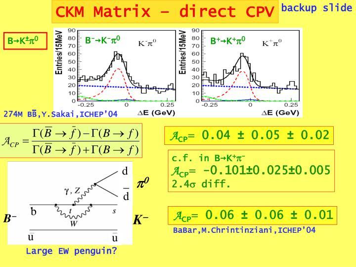 CKM Matrix – direct CPV