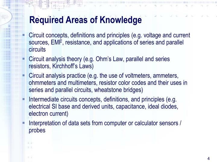Required Areas of Knowledge
