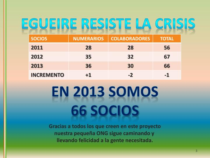 EGUEIRE RESISTE LA CRISIS