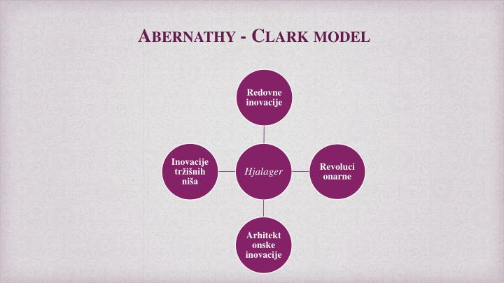 Abernathy - Clark model