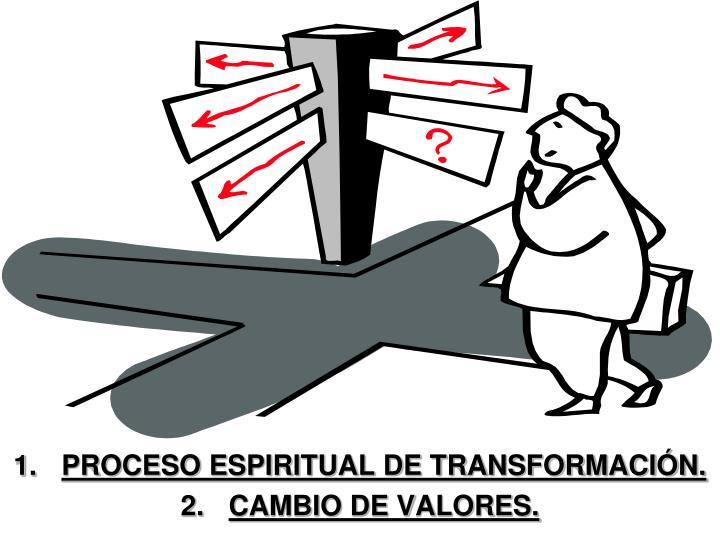 PROCESO ESPIRITUAL DE TRANSFORMACIÓN.