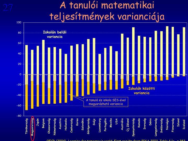 A tanulói matematikai teljesítmények varianciája