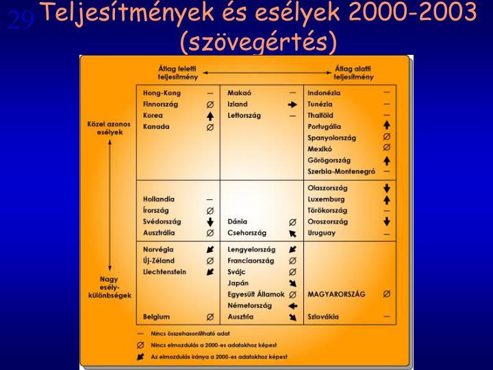 Teljesítmények és esélyek 2000-2003 (szövegértés)