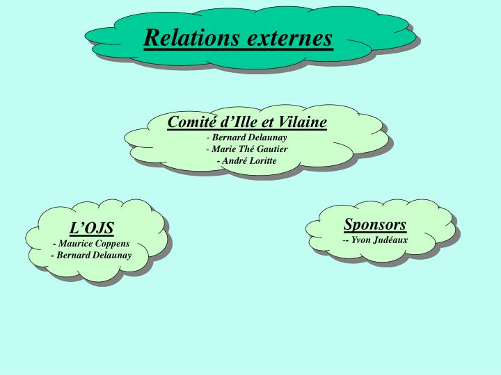 Relations externes