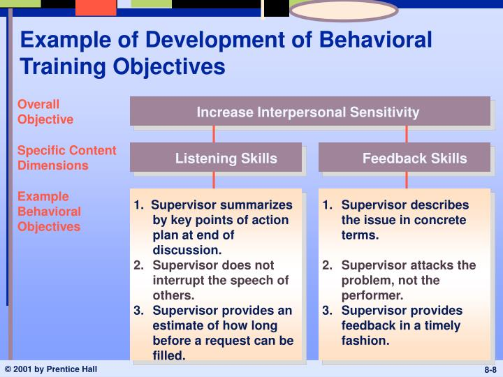 Example of Development of Behavioral Training Objectives