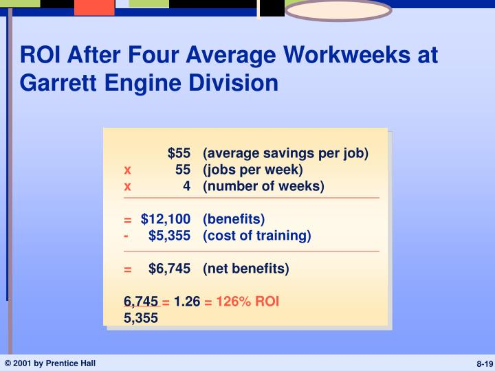 ROI After Four Average Workweeks at Garrett Engine Division
