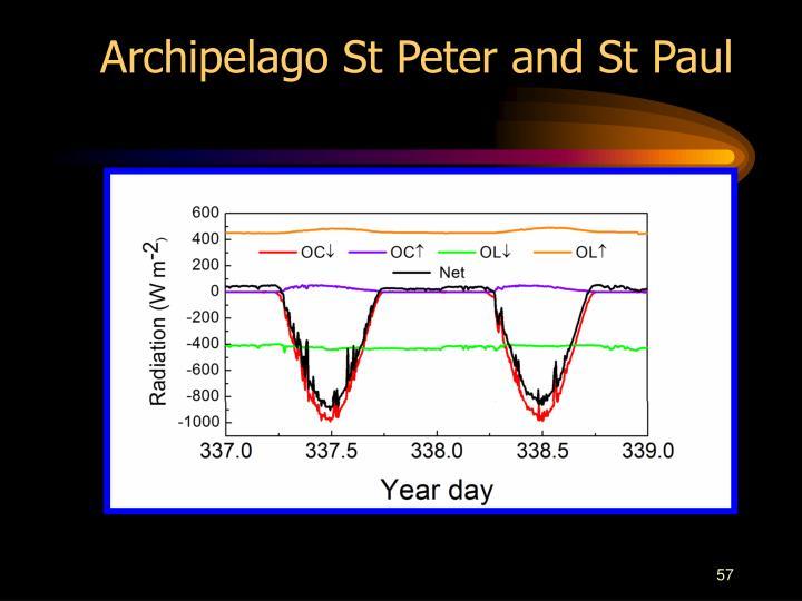 Archipelago St Peter and St Paul